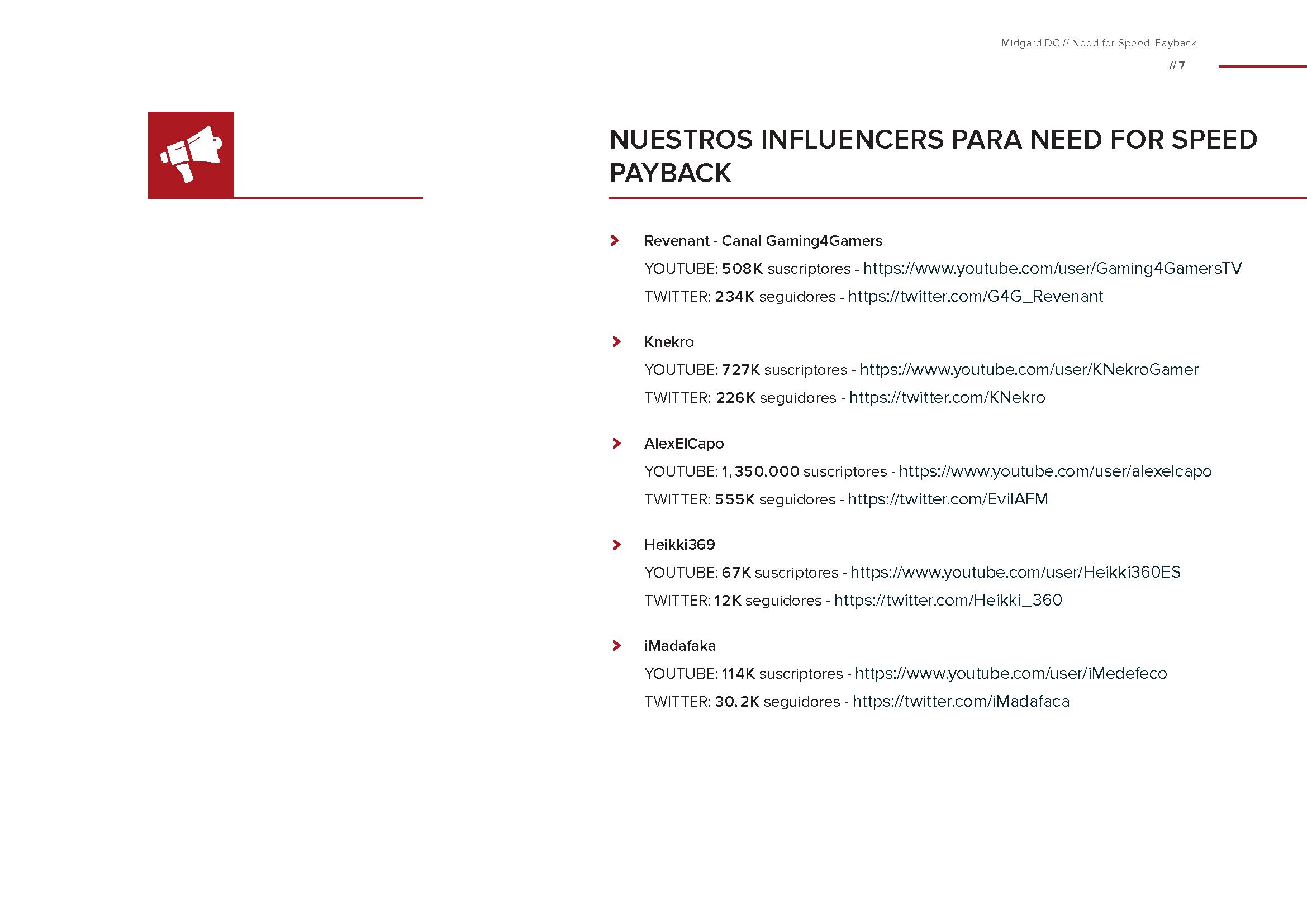 midgard digital content dossier a